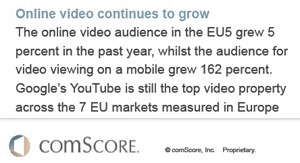 comScore online video analyse voor EU5 landen in 2012